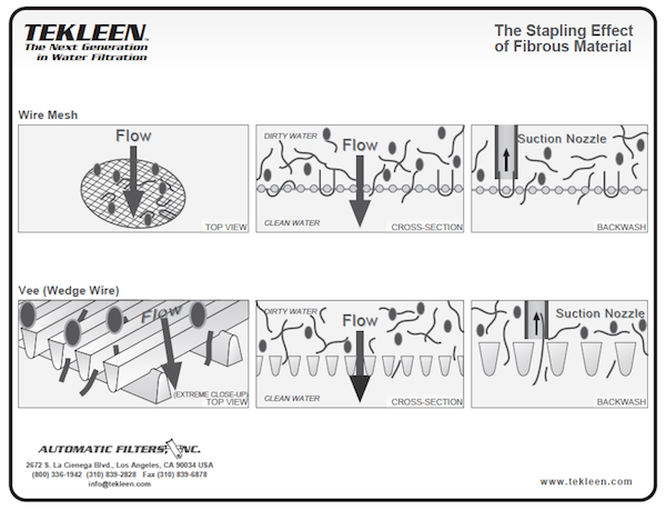 The-Stapling-Effect-of-Fibrous-Material