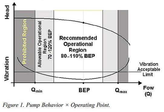 Pump_BEP_Curve_1