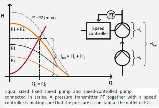 Parallel Pumps Diagram Diy Enthusiasts Wiring Diagrams