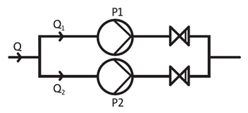 Pumps In Parallel
