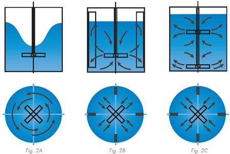radial_flow_pattern_450px