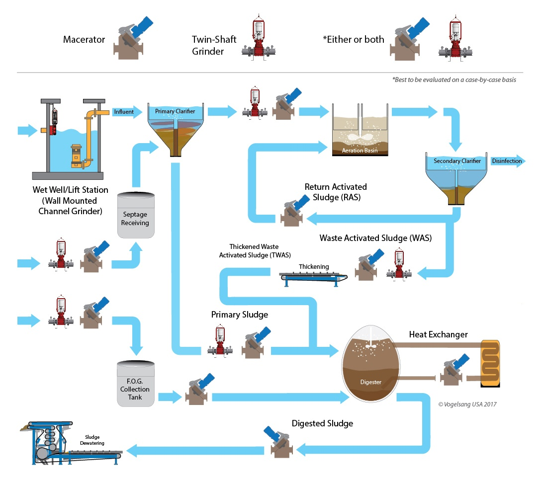 2017-Solids-Reduction-for-Wastewater.jpg