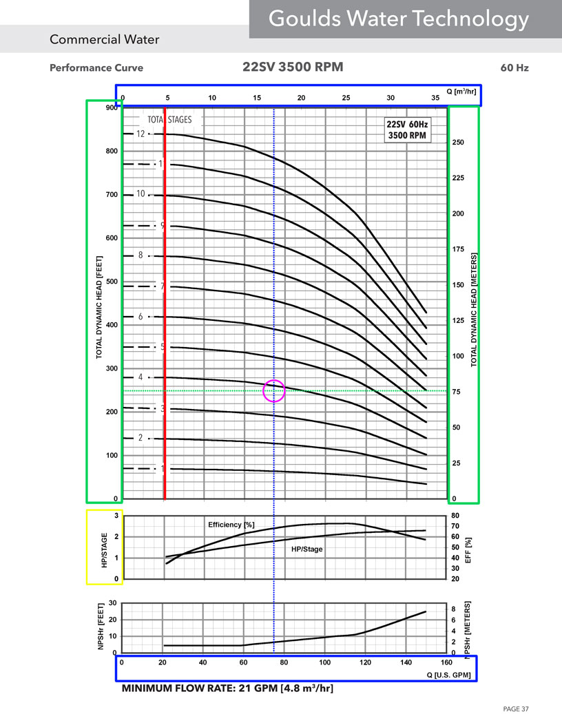 e-sv-pump-curve.jpg