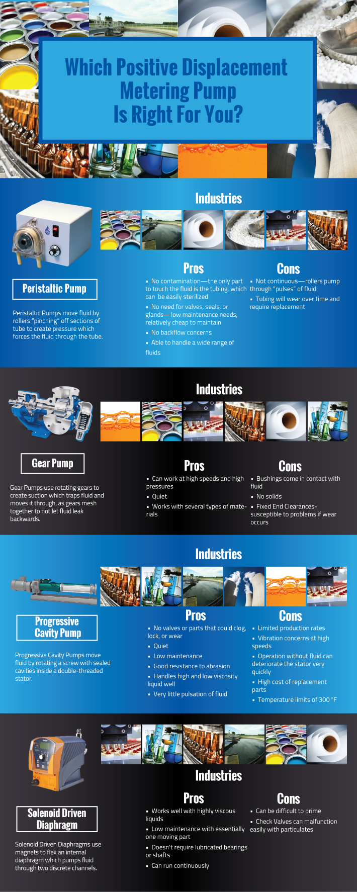 infographic-metering-positive-displacement-pumps.png