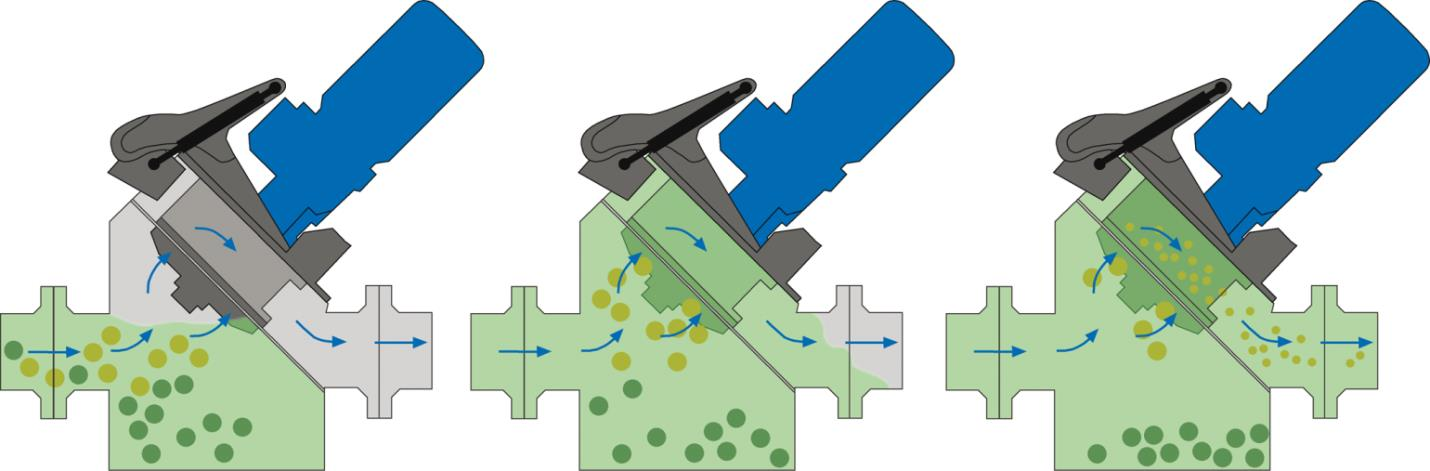 How a wastewater macerator works
