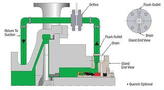 mechanical-seal-flush-plan.jpg