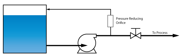 minimum-flow-bypass-line.png