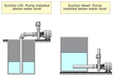 suction-lift.jpg